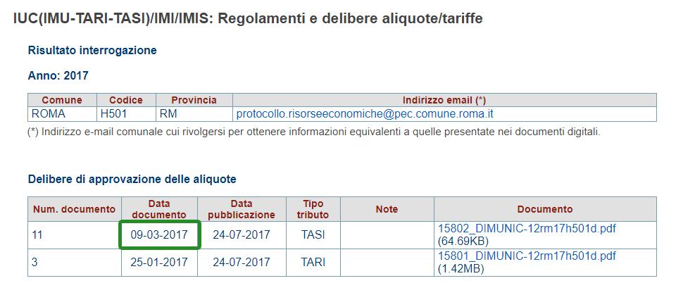 Come individuare la data del documento