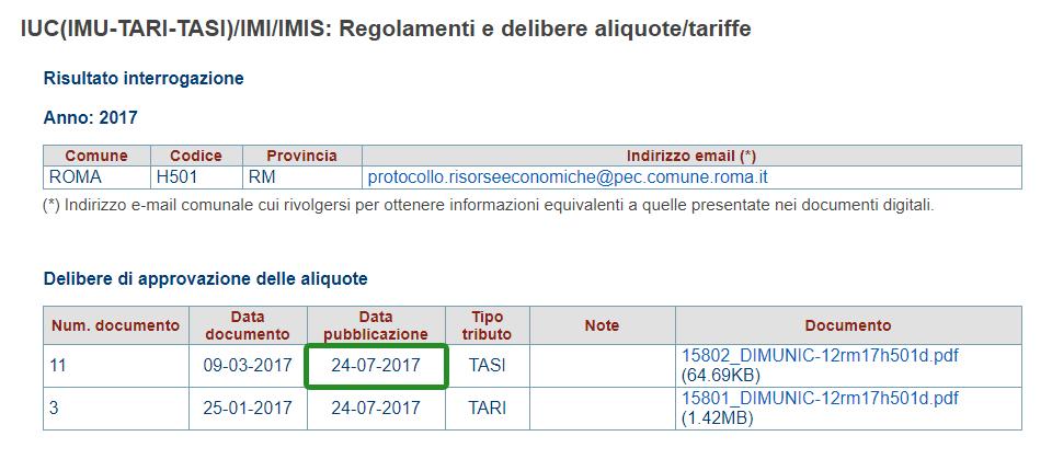 Come individuare la data di pubblicazione