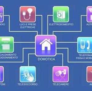 Tecnologia e sicurezza, ecco la domotica per i condomini