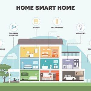 Progettare una smart house